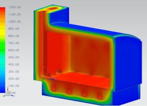 Numeric thermal simulation of a kiln at the design stage